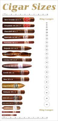 cigarsshape